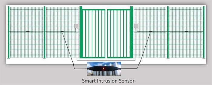 smart-intrusion-sensor
